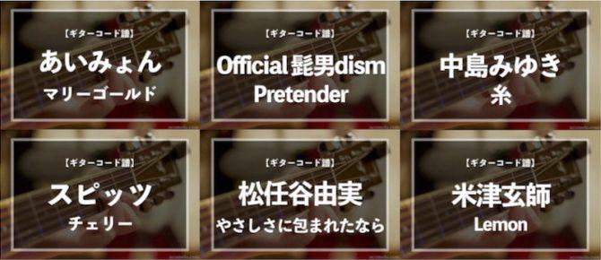 ギターコード楽譜の紹介