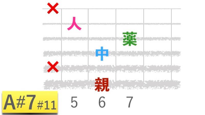 """""""星野源「うちで踊ろう」で押さえるギターコードの「A#7(#11)」"""