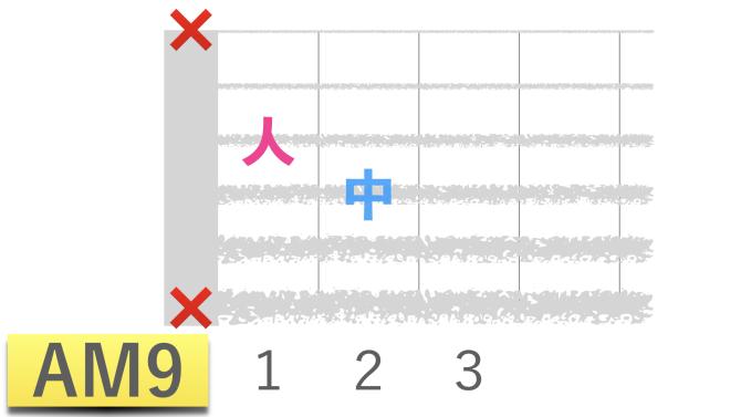 星野源「うちで踊ろう」で押さえるギターコードの「AM9」