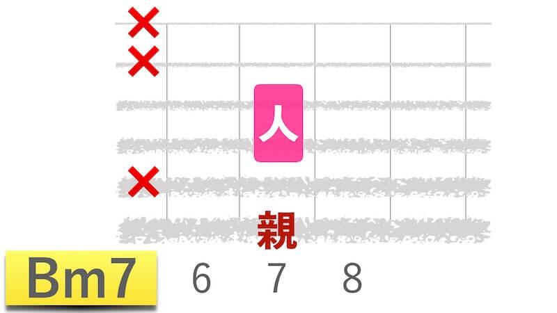 星野源「うちで踊ろう」で押さえるギターコードの「Bm7」