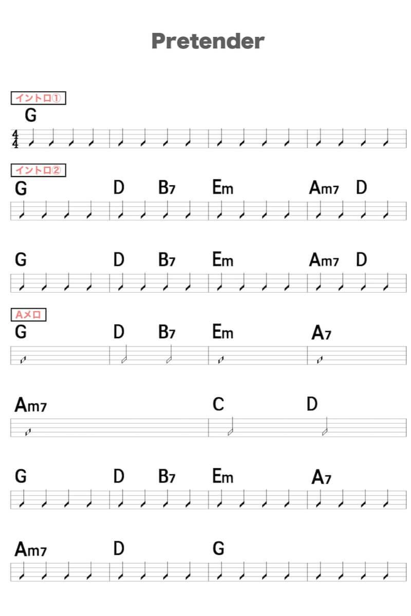 【練習用コード楽譜】Official髭男dism「Pretender」の楽譜1