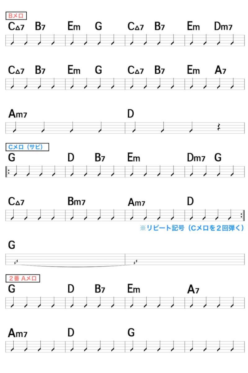 【練習用コード楽譜】Official髭男dism「Pretender」の楽譜2