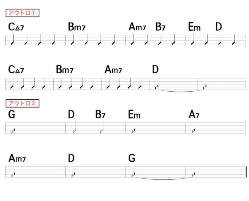【練習用コード楽譜】Official髭男dism「Pretender」の楽譜4