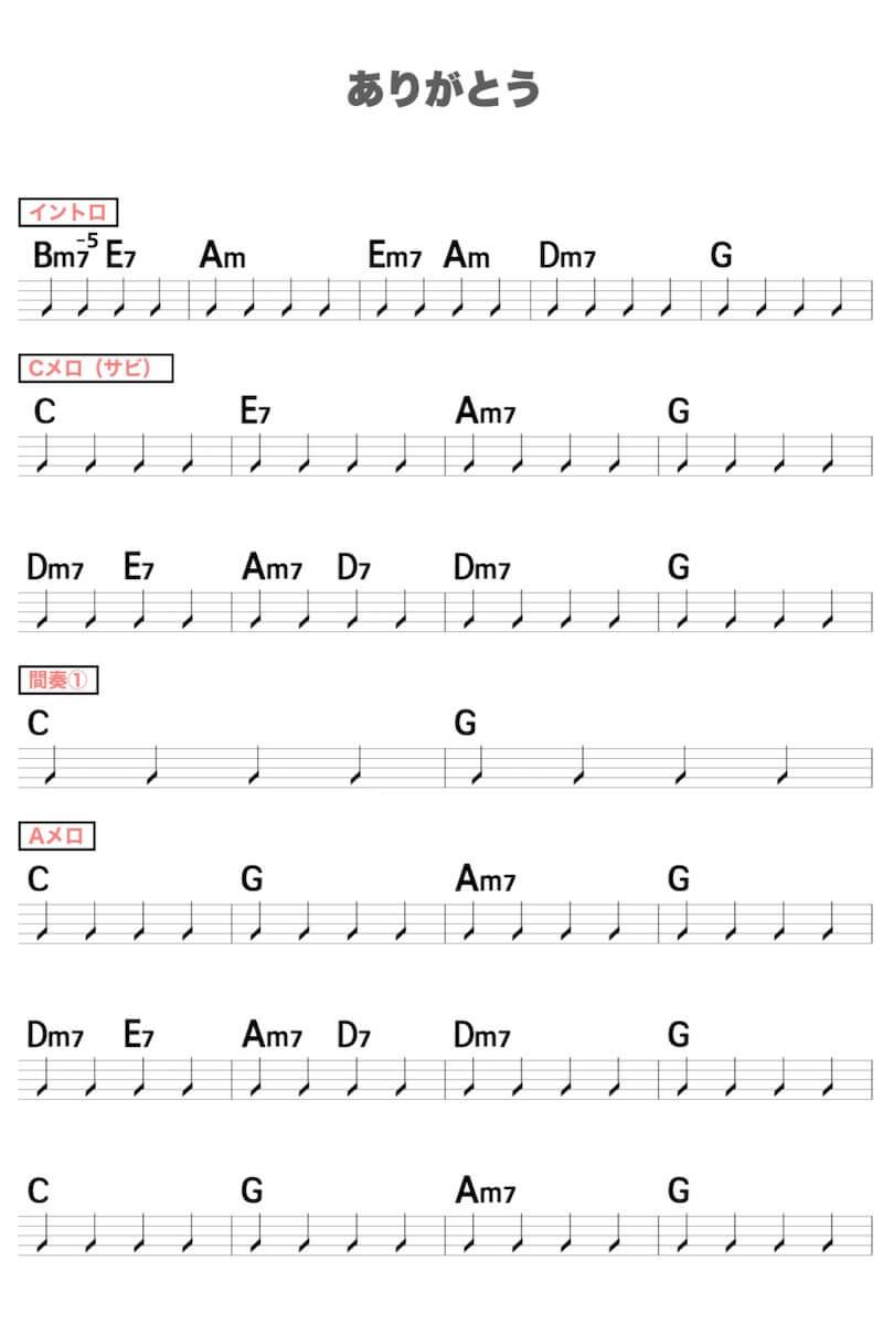ありがとうのギターコード楽譜1
