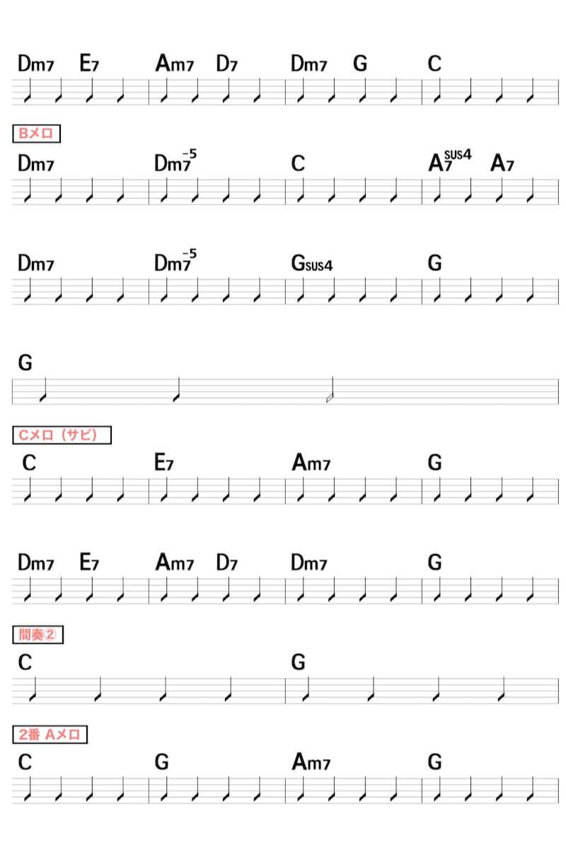 ありがとうのギターコード楽譜2