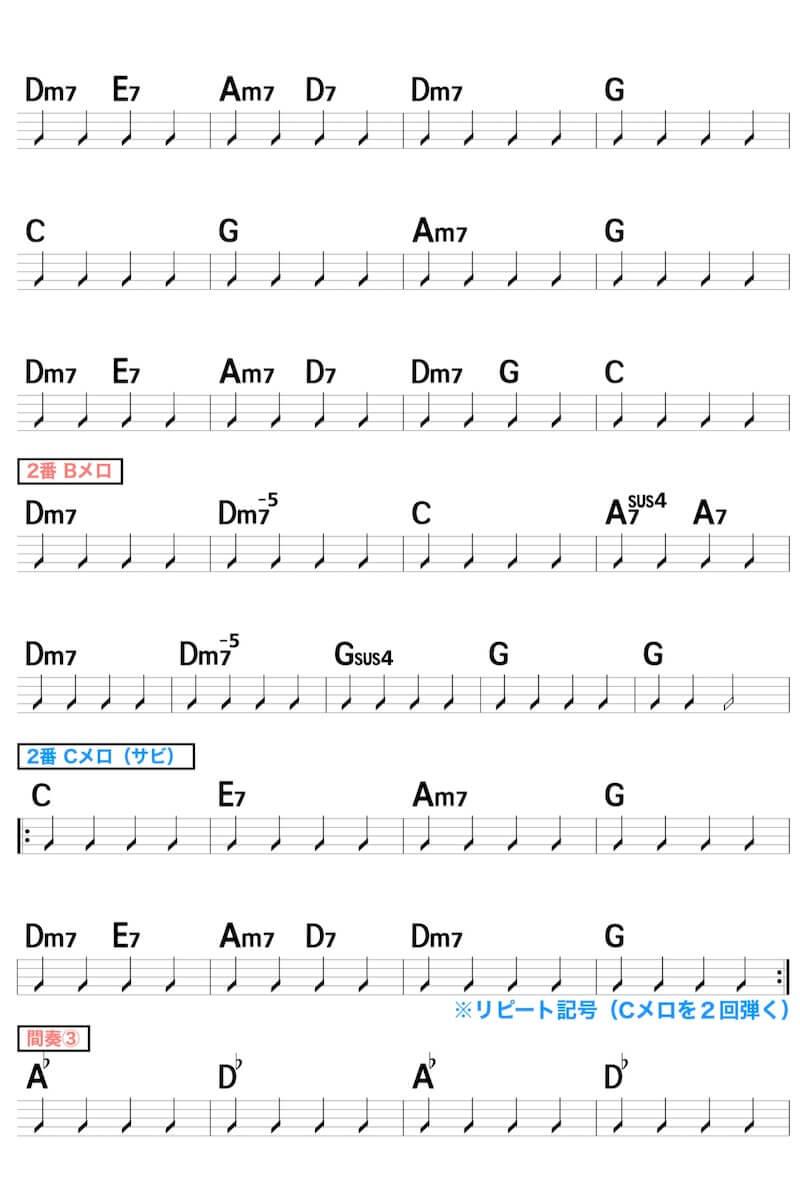 ありがとうのギターコード楽譜3