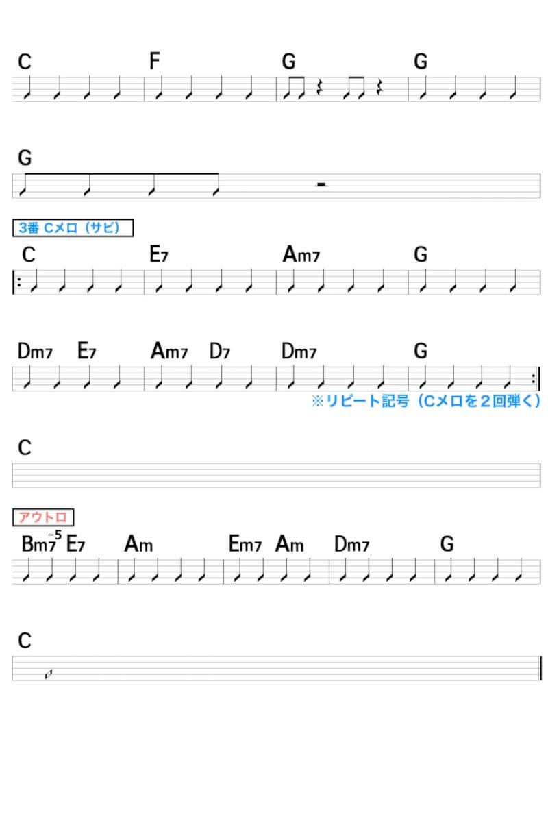 ありがとうのギターコード楽譜4