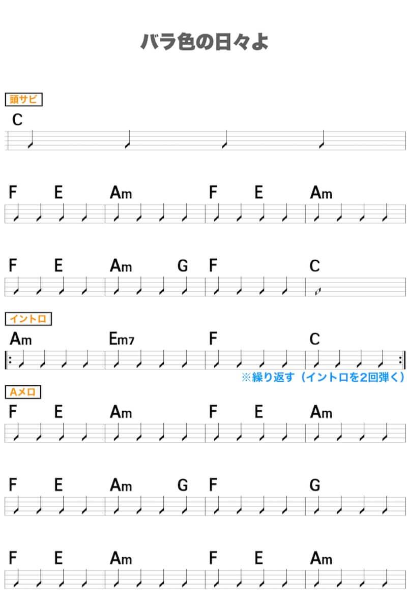 「バラ色の日々よ」のギターコード楽譜1