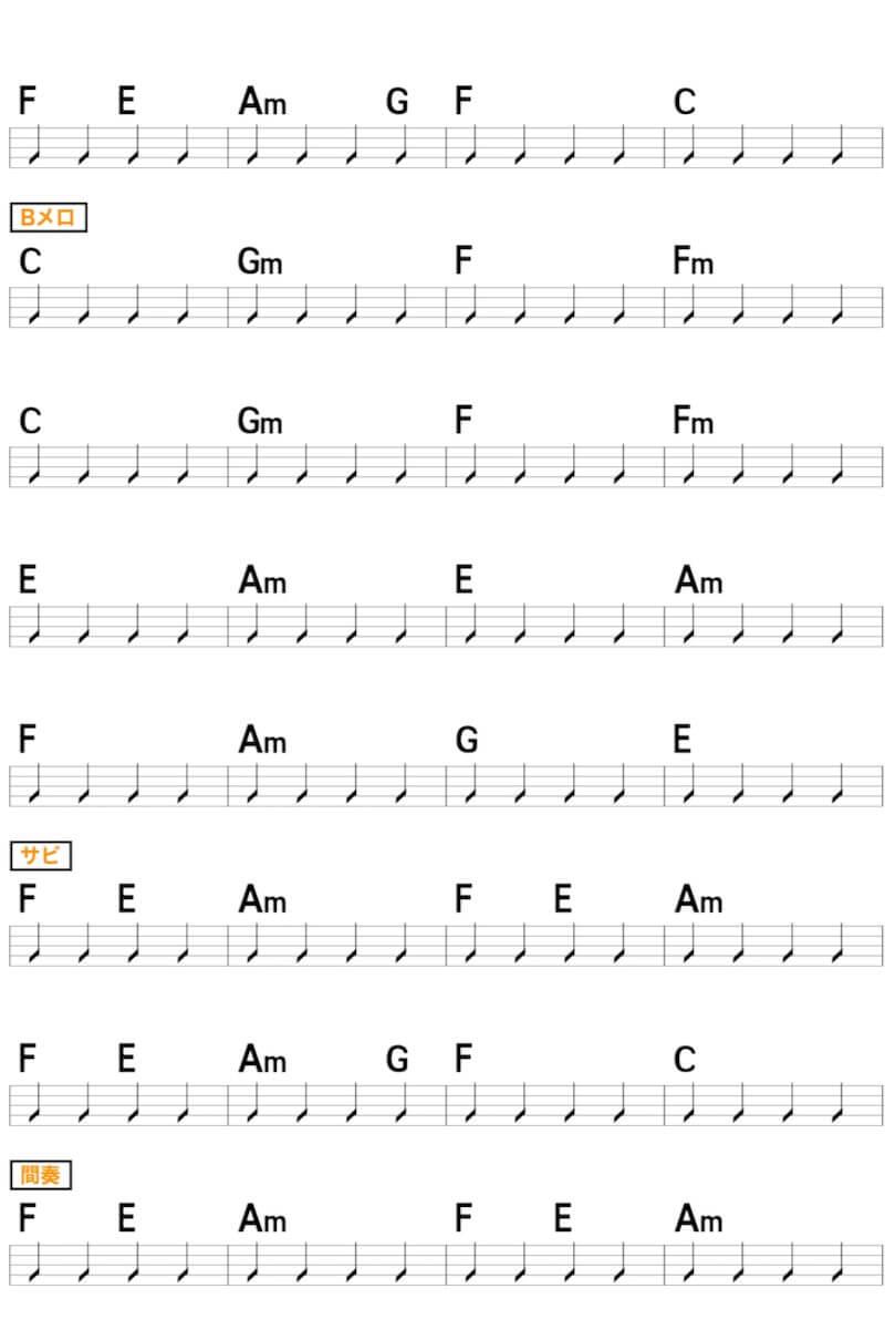 「バラ色の日々よ」のギターコード楽譜2
