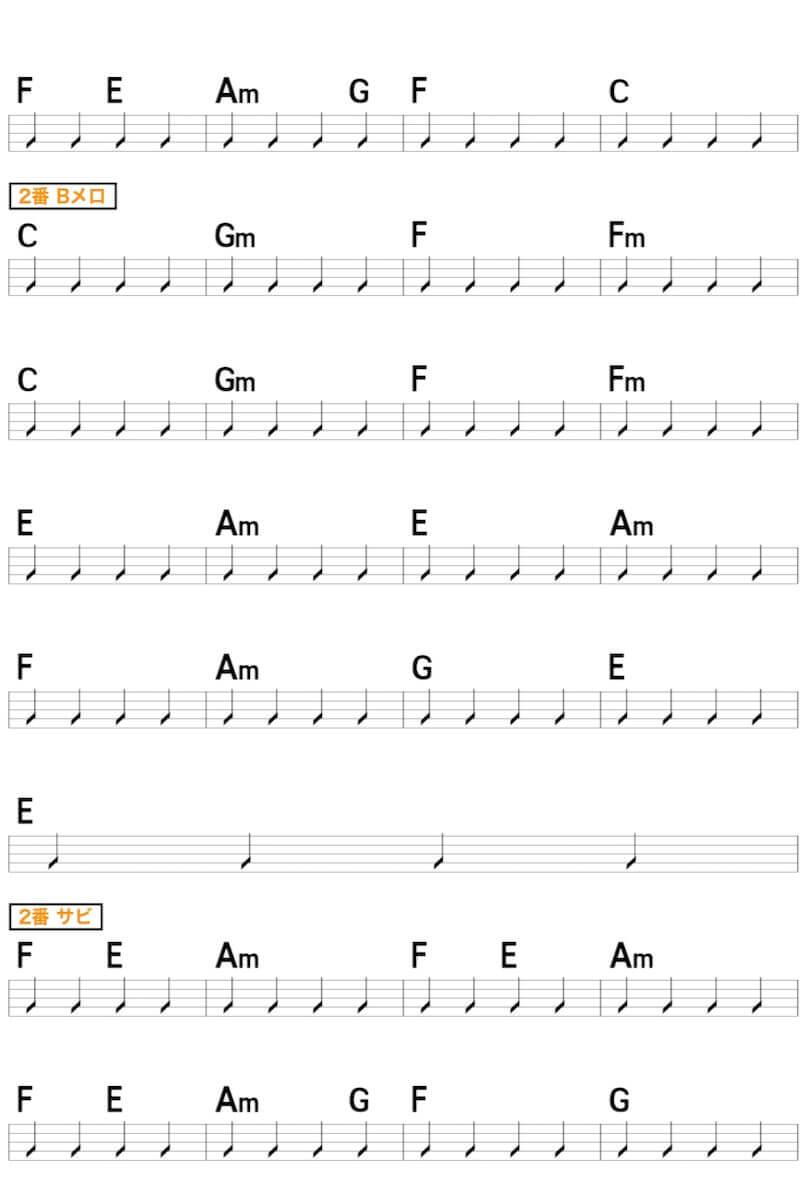 「バラ色の日々よ」のギターコード楽譜3