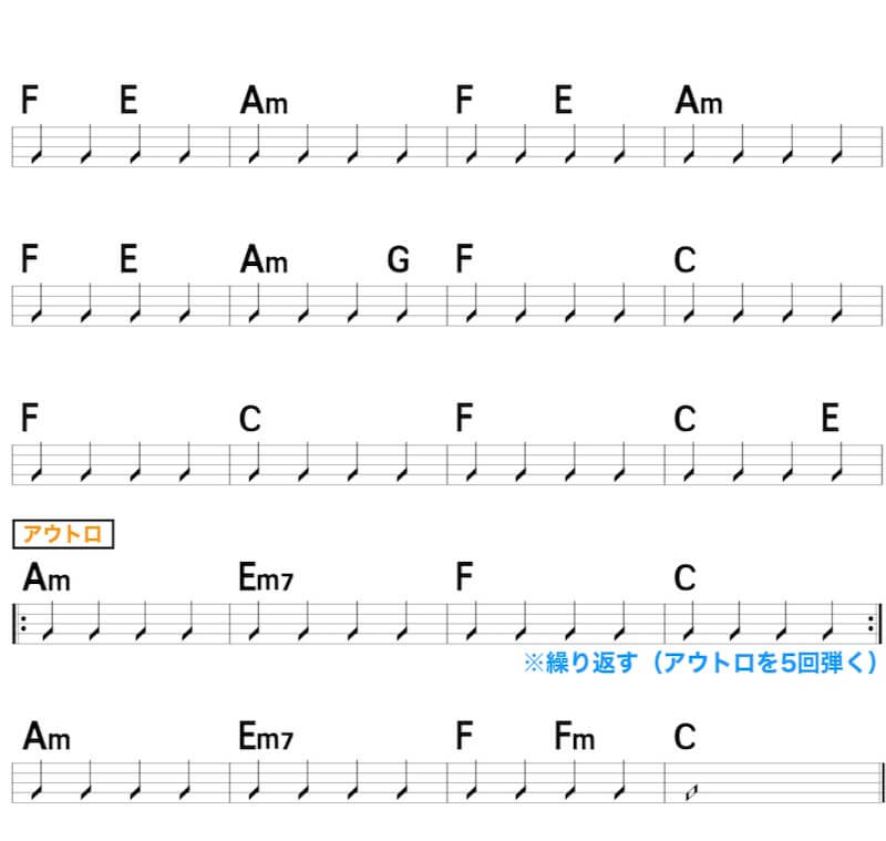 「バラ色の日々よ」のギターコード楽譜4