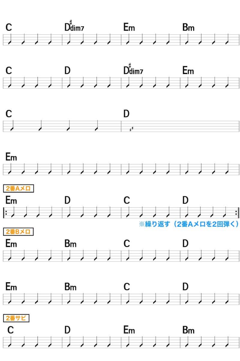 紅 蓮華 楽譜 簡単