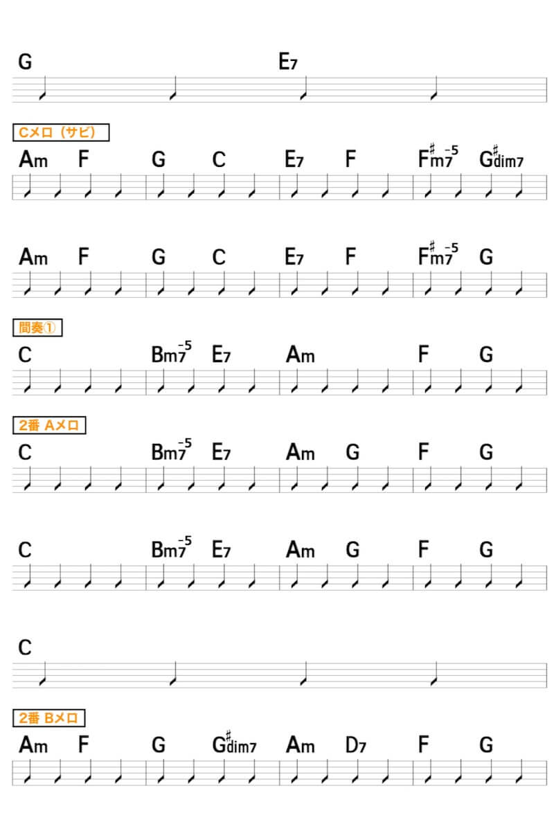 白日のギターコード楽譜2