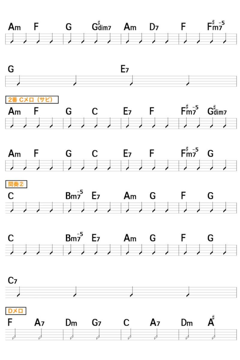 白日のギターコード楽譜3