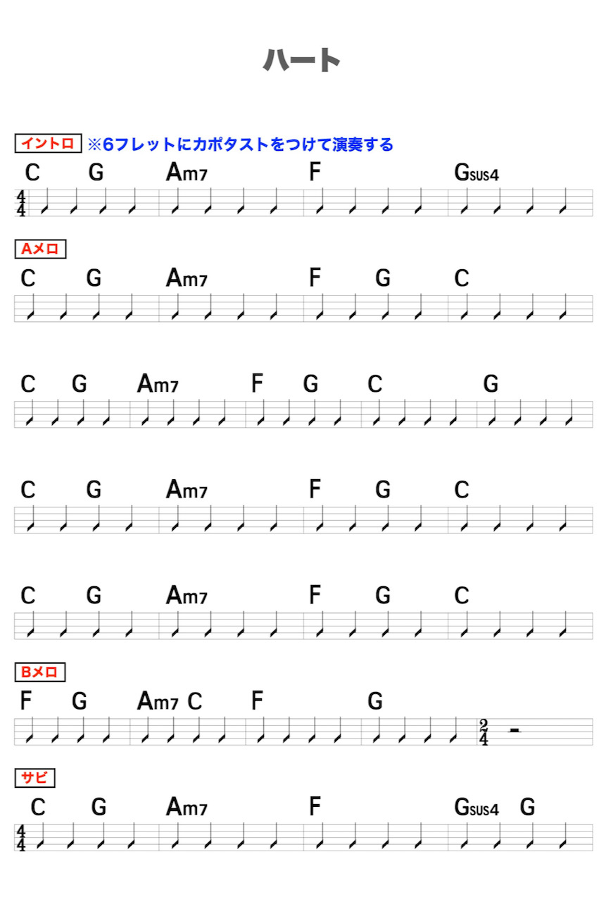 あいみょん「ハート」のギターコード楽譜1