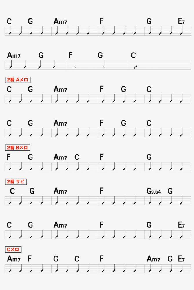 あいみょん「ハート」のギターコード楽譜2