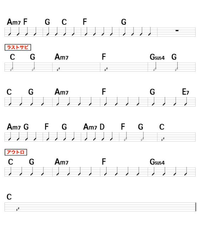 あいみょん「ハート」のギターコード楽譜3