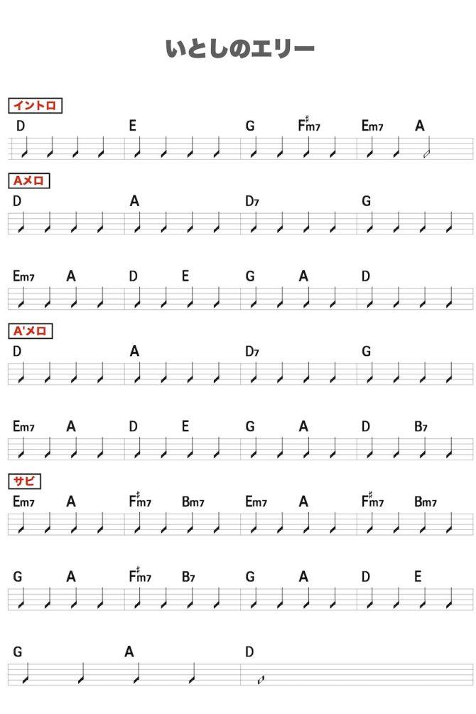 サザンオールスターズ「いとしのエリー」のギターコード楽譜1