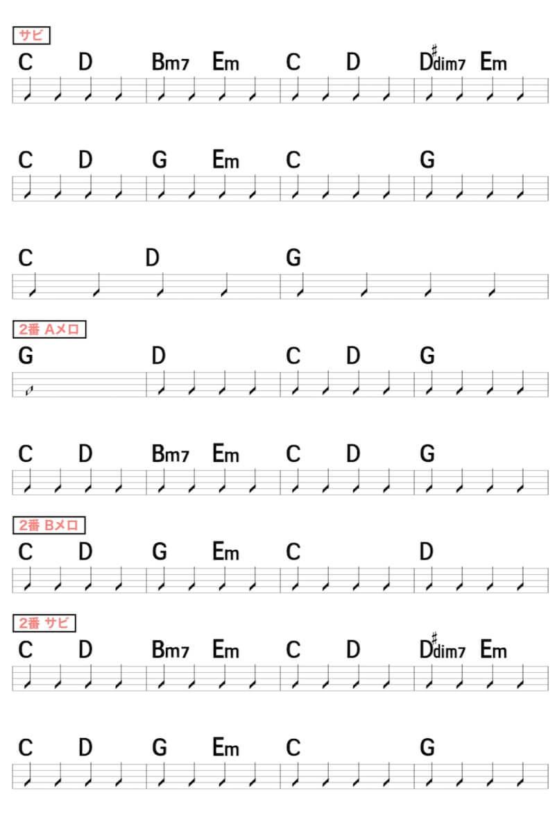「君はロックを聴かない」のギターコード楽譜2