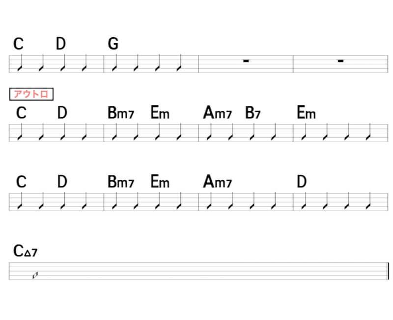 「君はロックを聴かない」のギターコード楽譜4