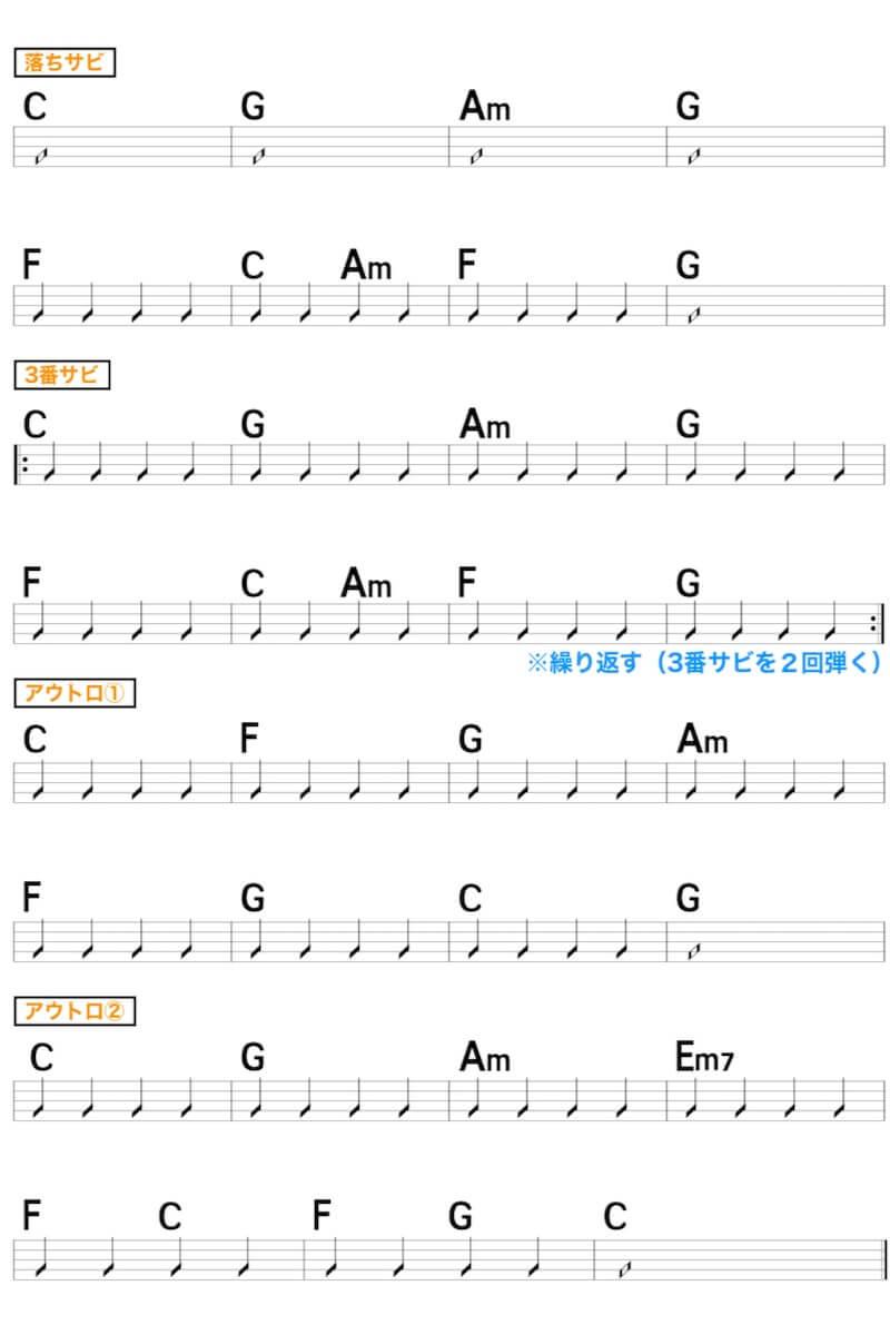 あいみょん「マリーゴールド」の楽譜4