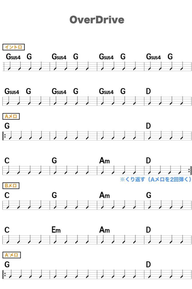 JUDY AND MARY「OverDrve」のギターコード楽譜1