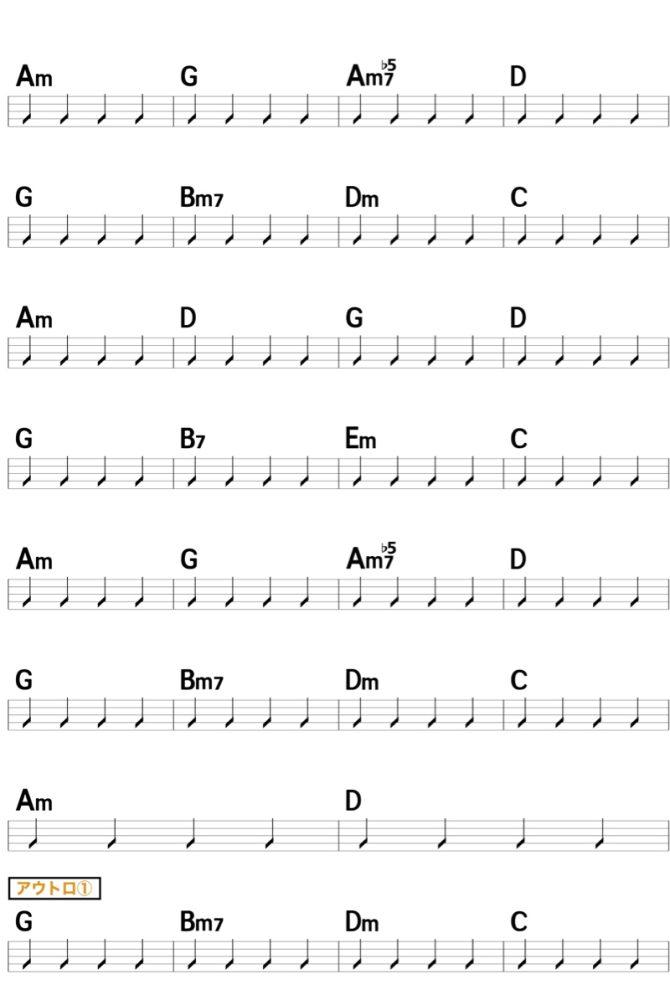 JUDY AND MARY「OverDrve」のギターコード楽譜4