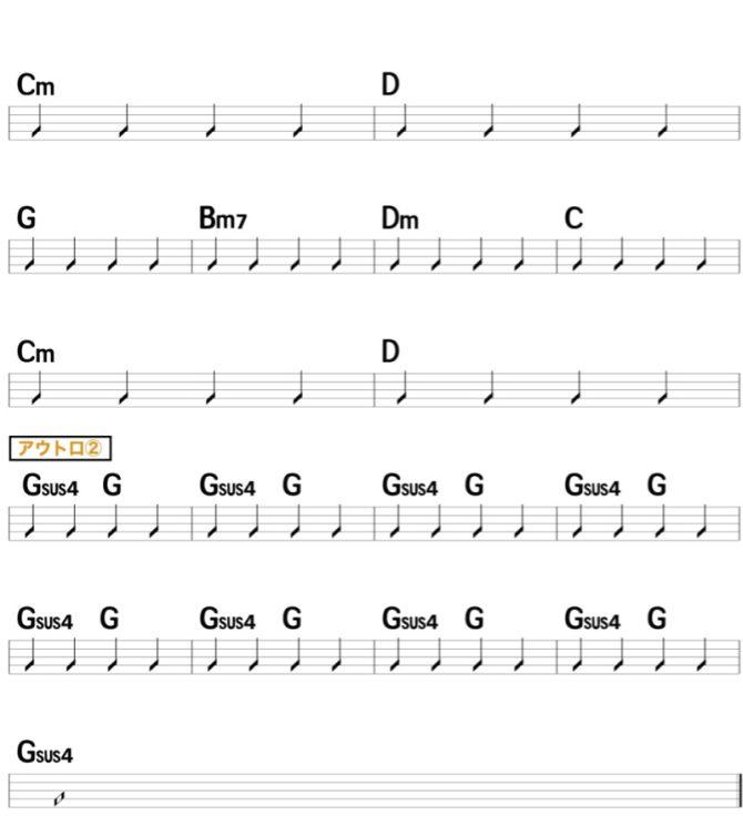 JUDY AND MARY「OverDrve」のギターコード楽譜5