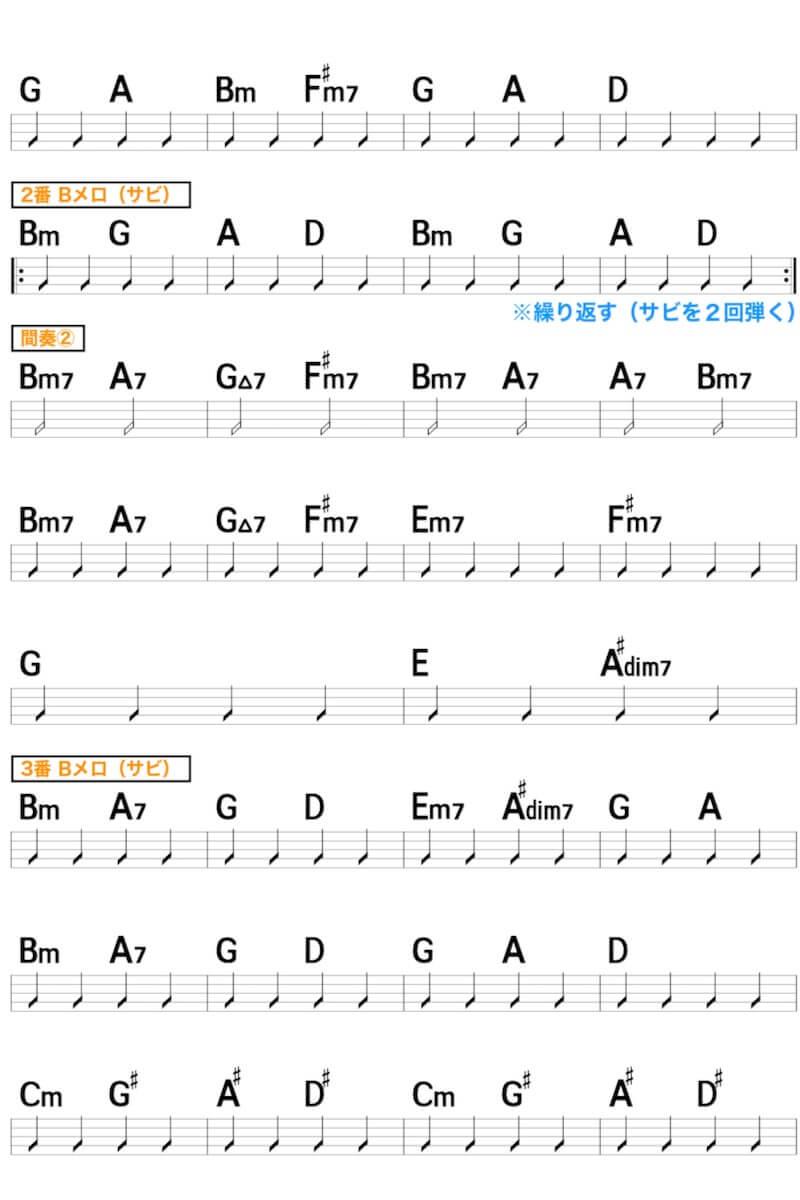 ヨルシカ「ただ君に晴れ」のコード楽譜3