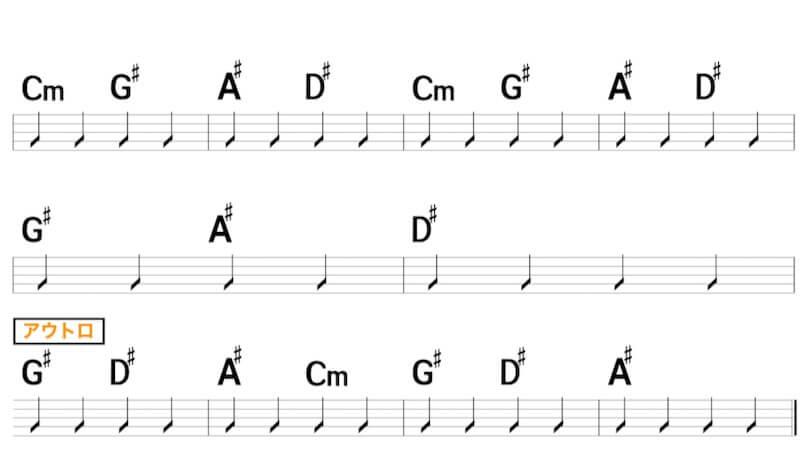 ヨルシカ「ただ君に晴れ」のコード楽譜4