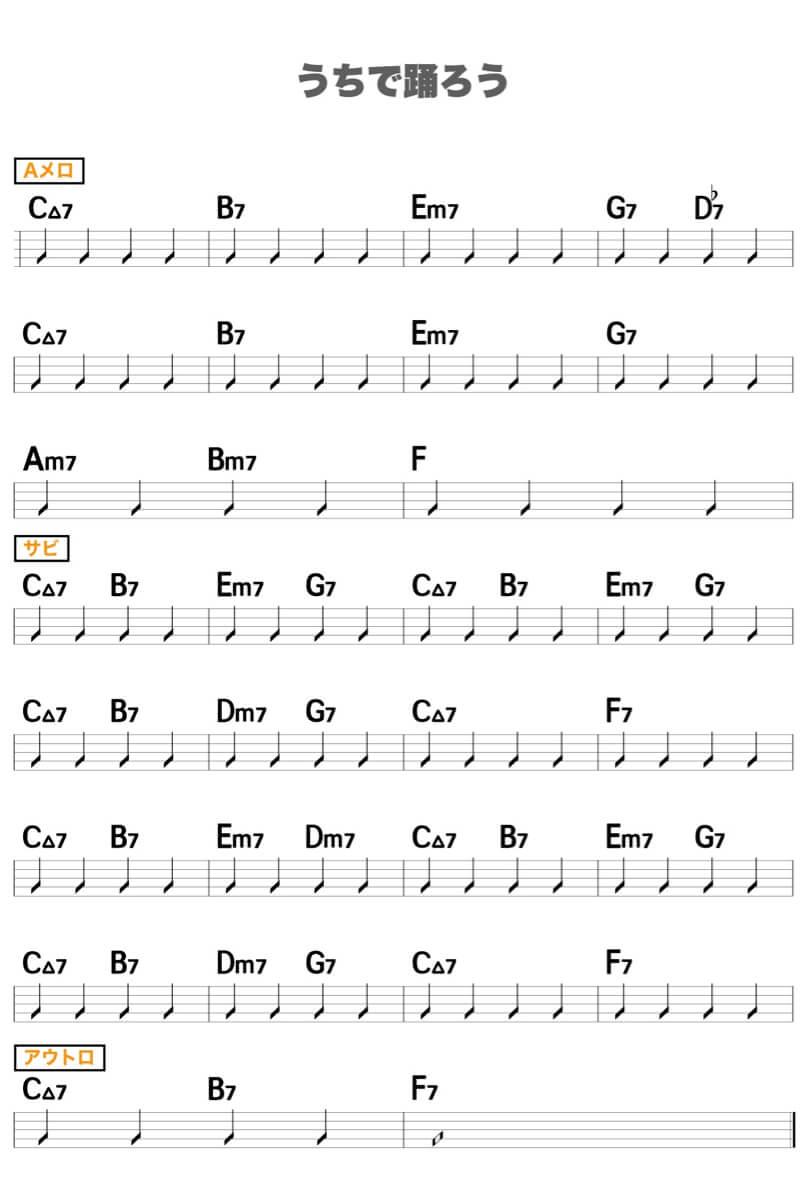 星野源「うちで踊ろう」の簡単ギターコード楽譜