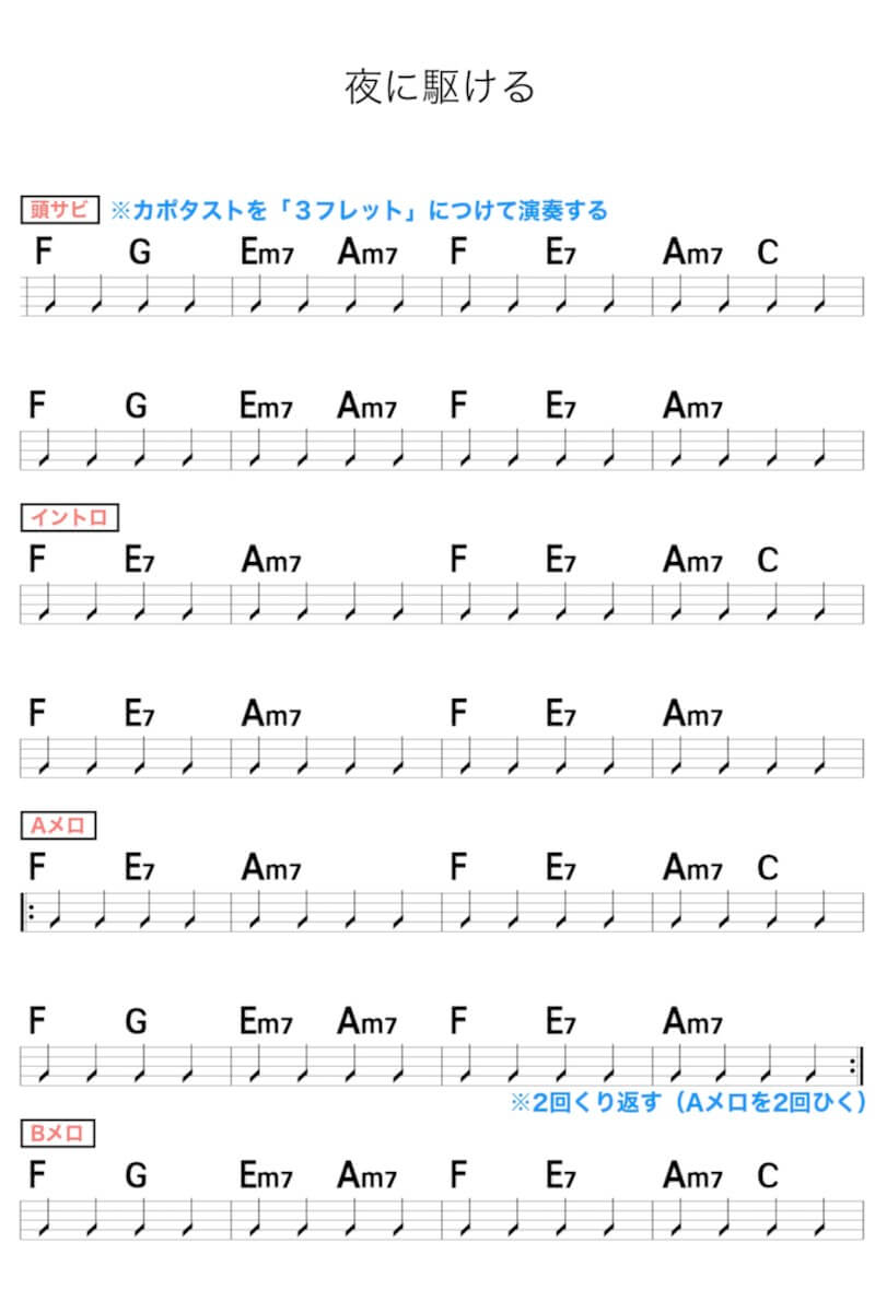 YOASOBI「夜に駆ける」のギターコード楽譜1