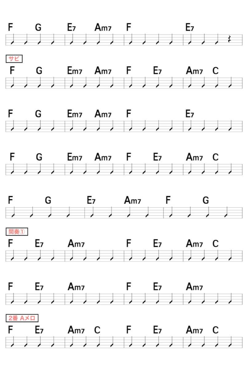 YOASOBI「夜に駆ける」のギターコード楽譜2