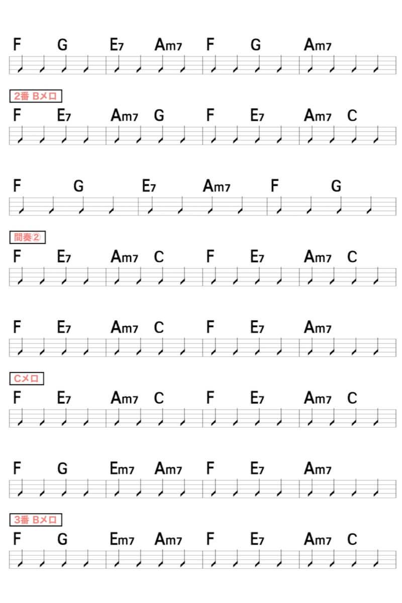 YOASOBI「夜に駆ける」のギターコード楽譜3